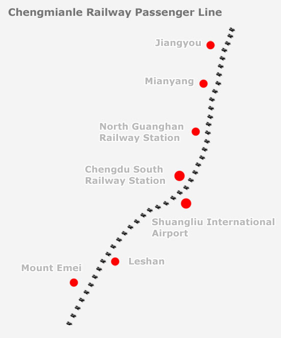 Cities with Main Attractions along Chengmianle Railway